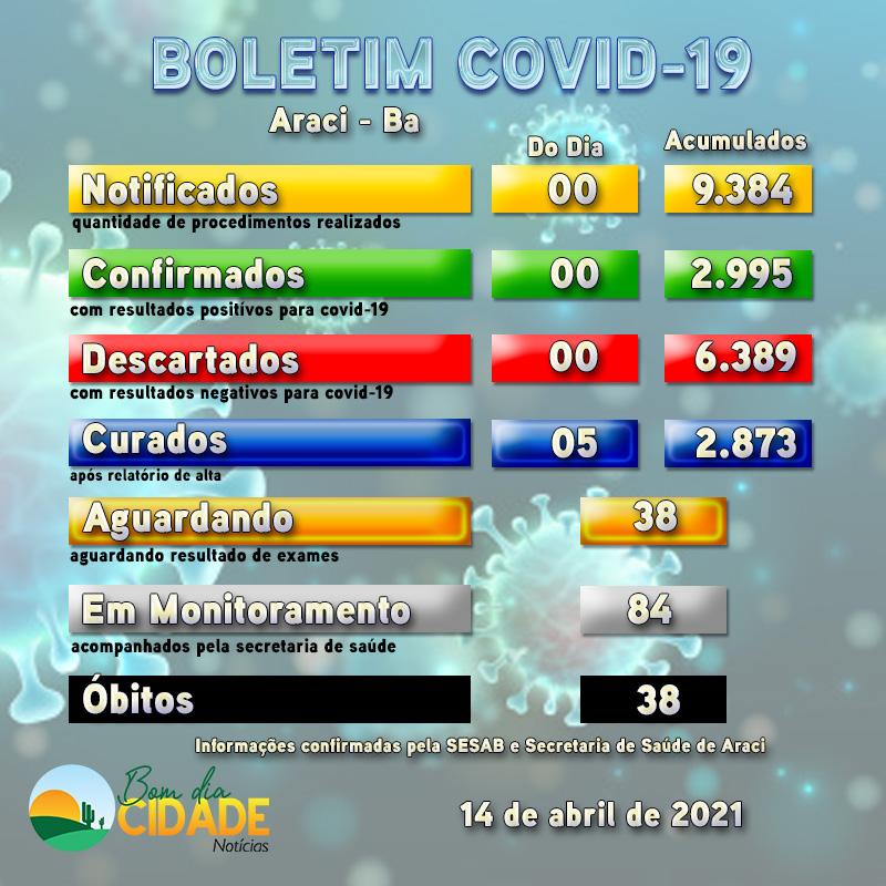 Imagem: Divulgação/BDCNotícias